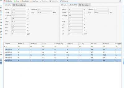 Messwerte einer Anlage TopKontor Handwerk Wartung und Service